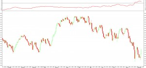 XJO_20150910