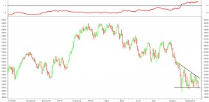 XJO_20150924