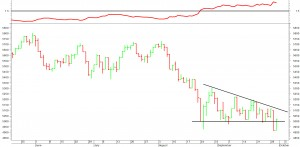 XJO_20150930