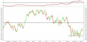 XJO_20151013