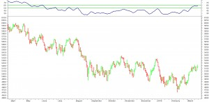 XJO_20160321