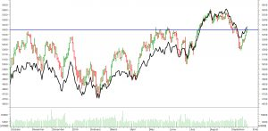 xjo_20160923